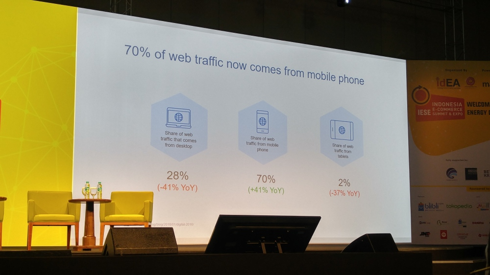 Mobile, mobile, and mobile!