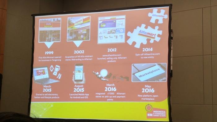 Alfamart. Bermula di 1999 dan (akan) punya market place di 2016
